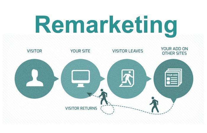 Cos'è il remarketing e perchè è così importante?