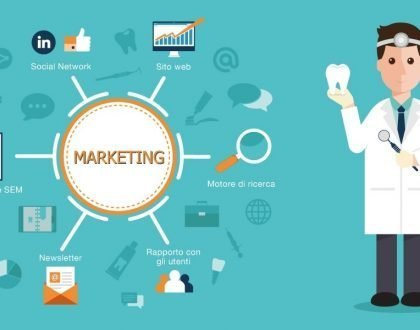 Web marketing per dentisti a Lecce